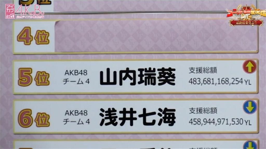 f:id:morisakitaku:20181006173205j:image
