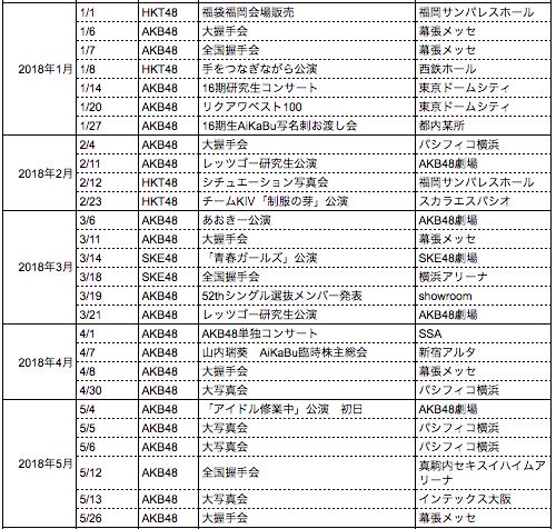 f:id:morisakitaku:20181231232218p:plain