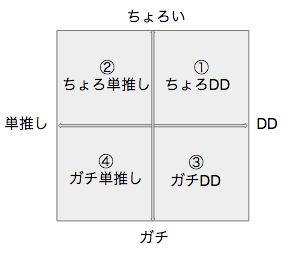f:id:morisakitaku:20190206194259p:plain