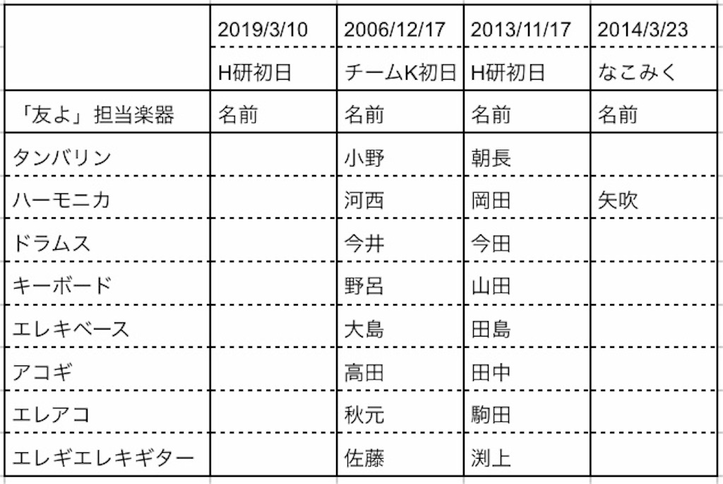 f:id:morisakitaku:20190310142235j:image