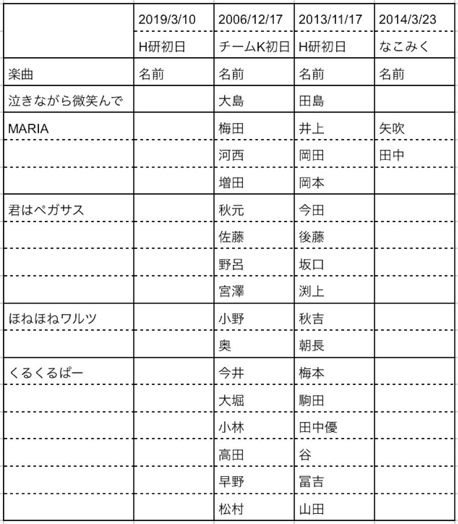 f:id:morisakitaku:20190310142243j:image