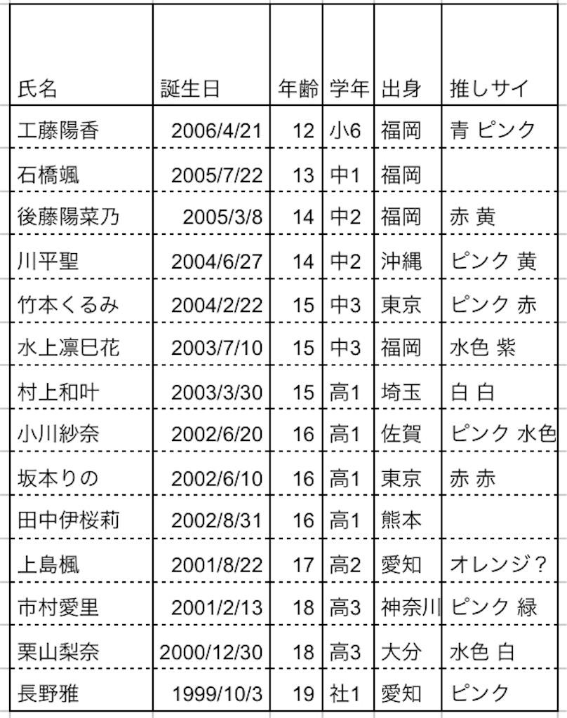 f:id:morisakitaku:20190310142508j:image