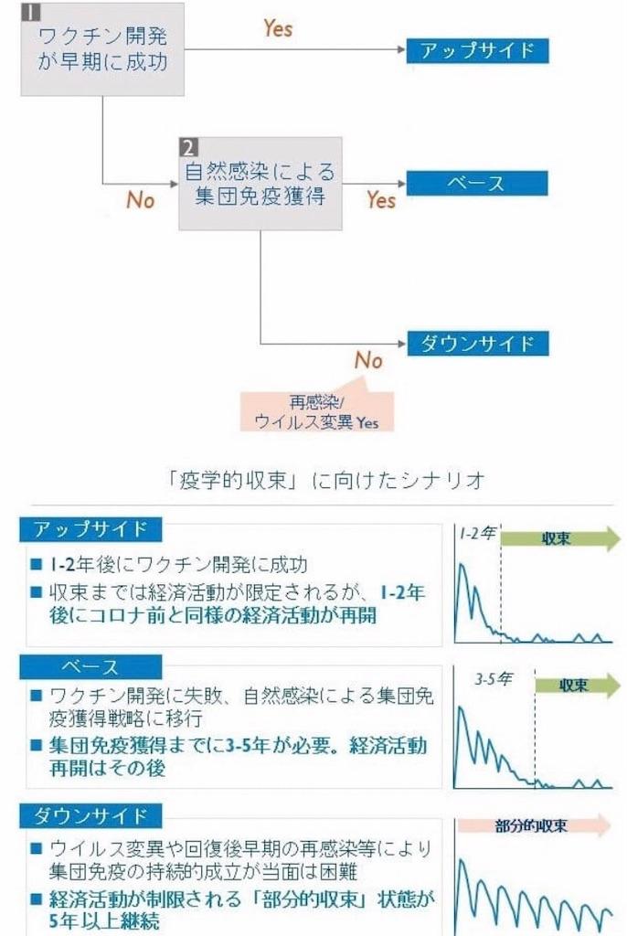 f:id:morisakitaku:20200517234540j:image