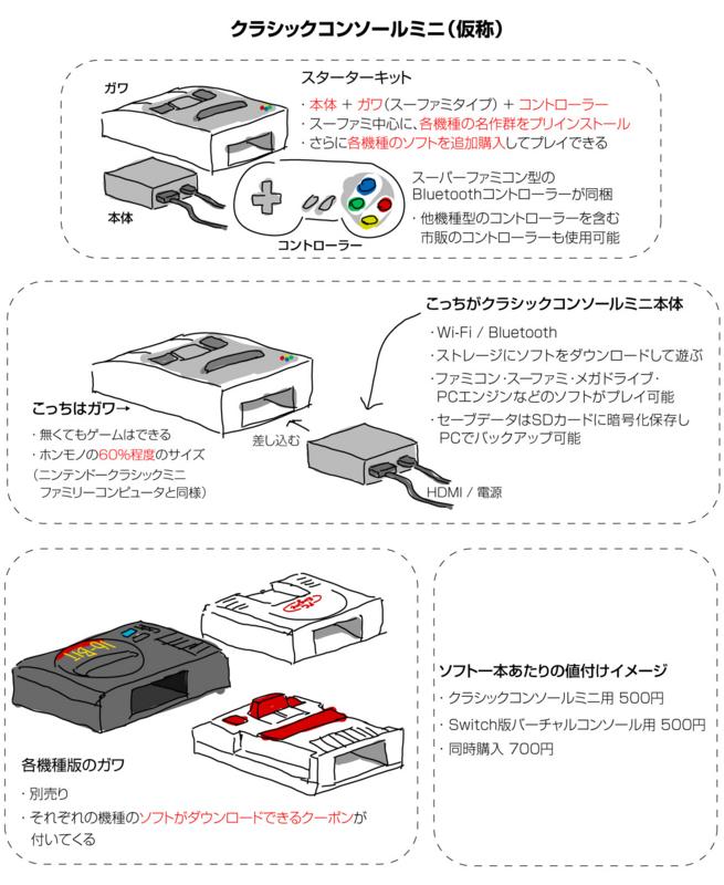 f:id:morisawajun:20170526150152j:image