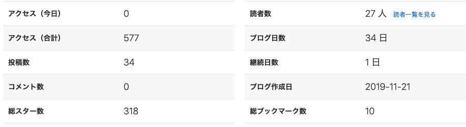 f:id:moritaku-PT:20200121083323p:plain