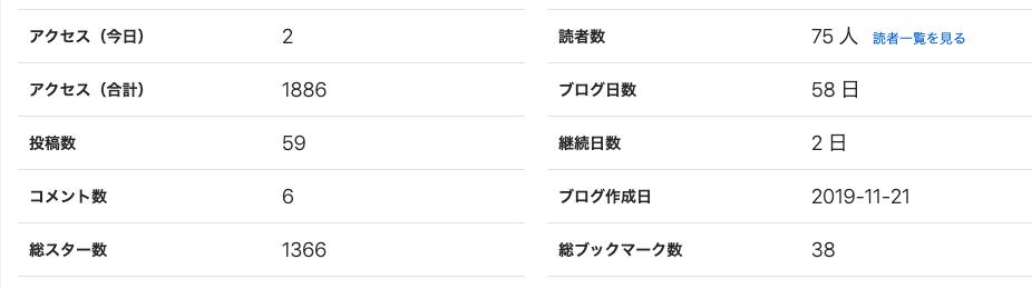 f:id:moritaku-PT:20200229085816p:plain