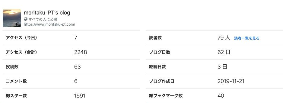 f:id:moritaku-PT:20200307092321p:plain