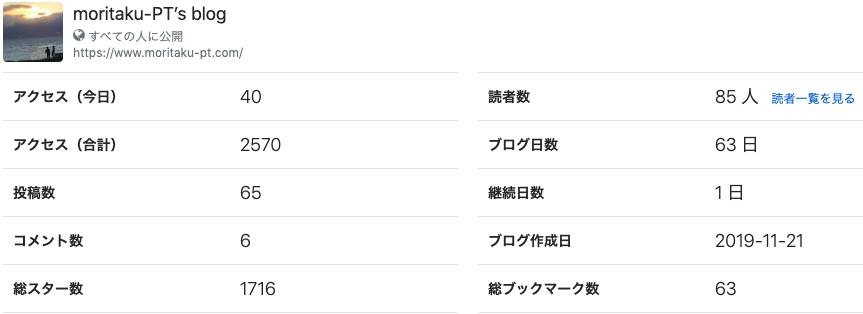 f:id:moritaku-PT:20200310083327p:plain
