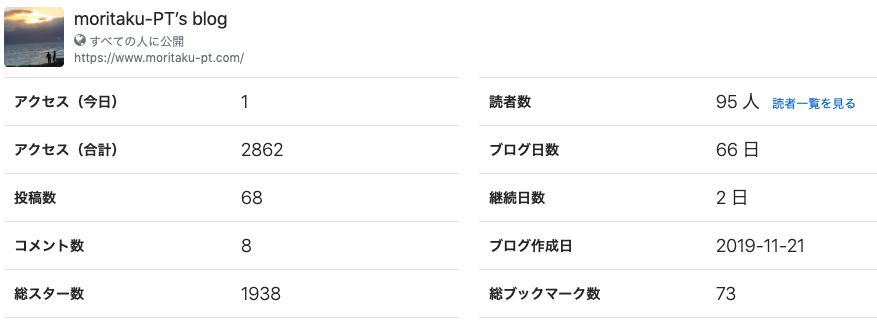 f:id:moritaku-PT:20200317084653p:plain