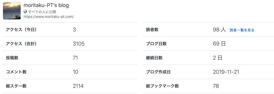 f:id:moritaku-PT:20200322101605p:plain