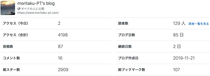 f:id:moritaku-PT:20200418090449p:plain