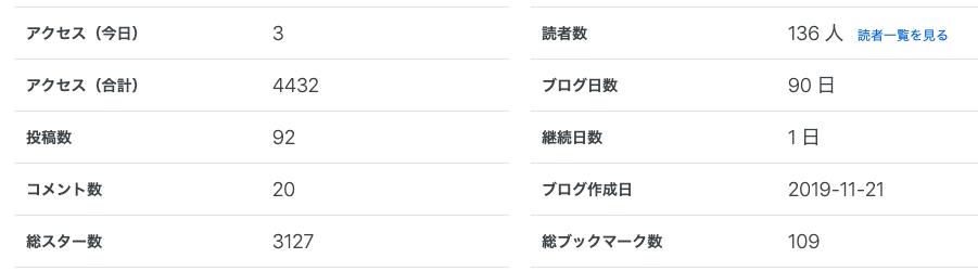 f:id:moritaku-PT:20200425104538p:plain