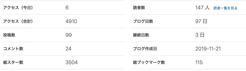 f:id:moritaku-PT:20200509103041p:plain