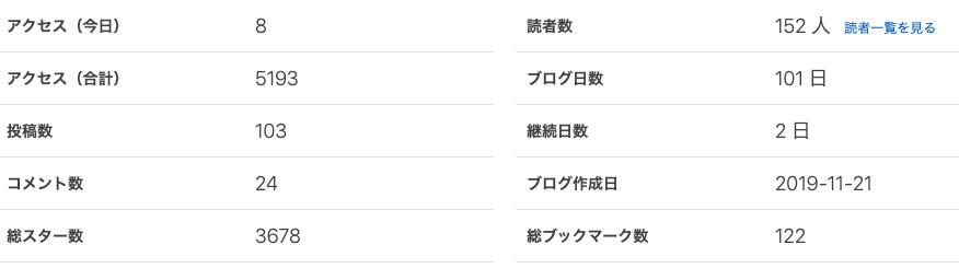 f:id:moritaku-PT:20200516085730p:plain