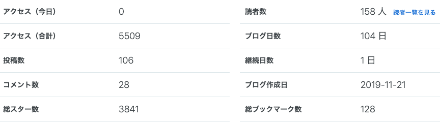 f:id:moritaku-PT:20200523090429p:plain