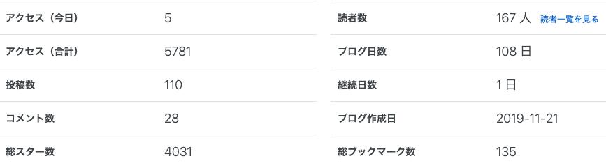 f:id:moritaku-PT:20200530085257p:plain