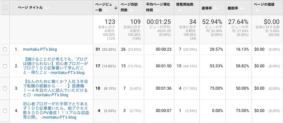 f:id:moritaku-PT:20200622130655p:plain