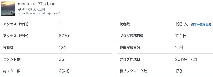 f:id:moritaku-PT:20200706094650p:plain