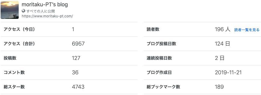 f:id:moritaku-PT:20200711085703p:plain
