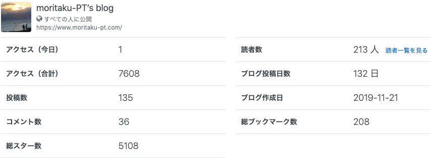 f:id:moritaku-PT:20200815085500p:plain