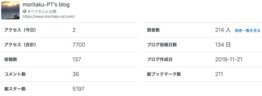 f:id:moritaku-PT:20200822091016p:plain