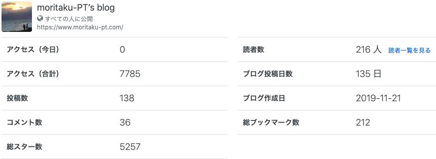f:id:moritaku-PT:20200901082919p:plain