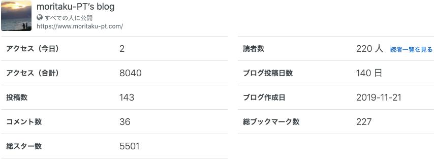 f:id:moritaku-PT:20200919090940p:plain