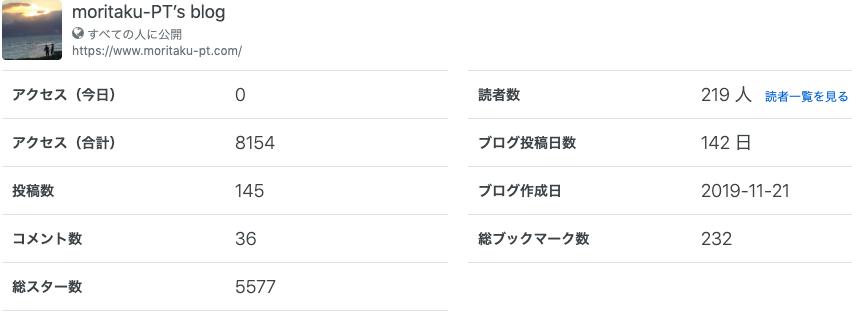 f:id:moritaku-PT:20201003093917p:plain