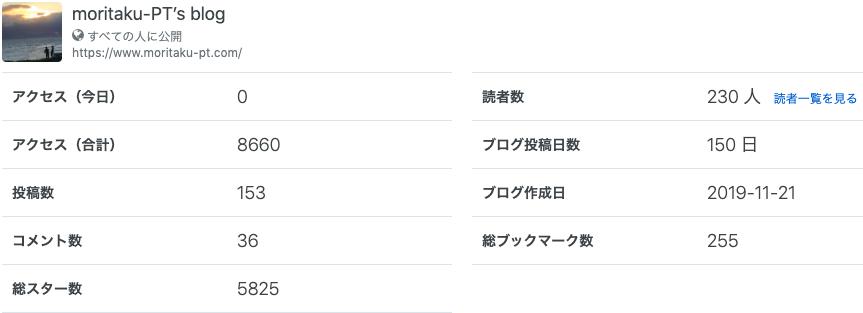 f:id:moritaku-PT:20201107091009p:plain