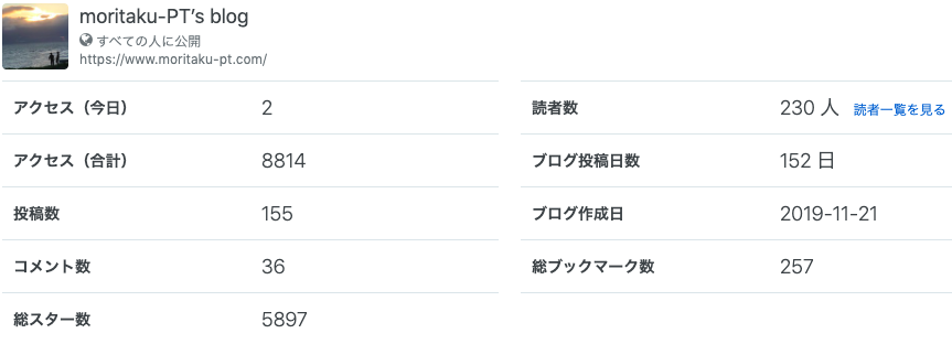 f:id:moritaku-PT:20201114085919p:plain
