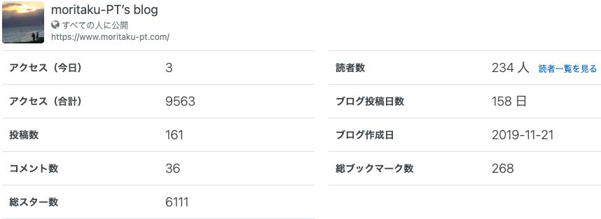 f:id:moritaku-PT:20201205095012p:plain