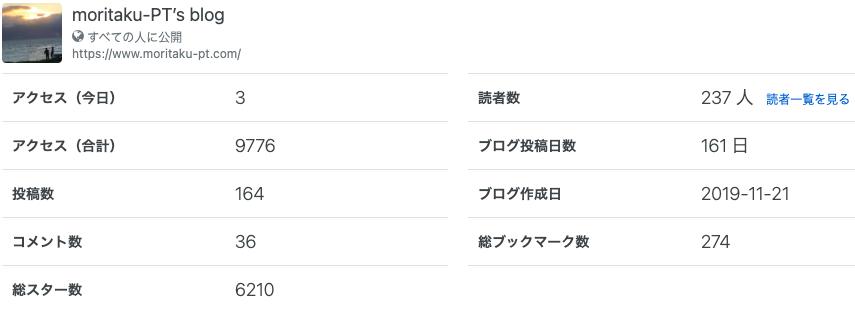 f:id:moritaku-PT:20201219094514p:plain
