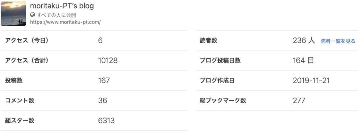 f:id:moritaku-PT:20210105090456p:plain