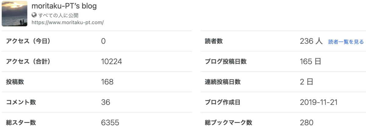 f:id:moritaku-PT:20210109094951p:plain