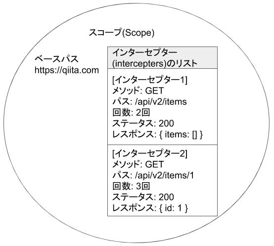 f:id:moritamorie:20200719233352p:plain