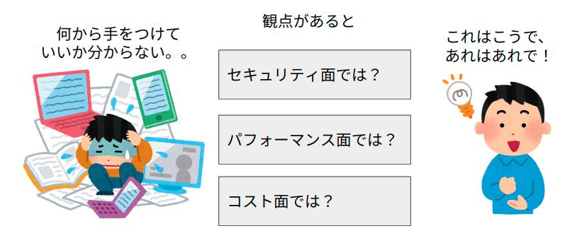 f:id:moritamorie:20210118022541p:plain