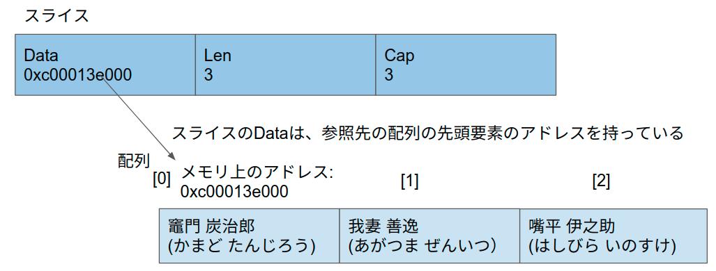 f:id:moritamorie:20210122001720p:plain