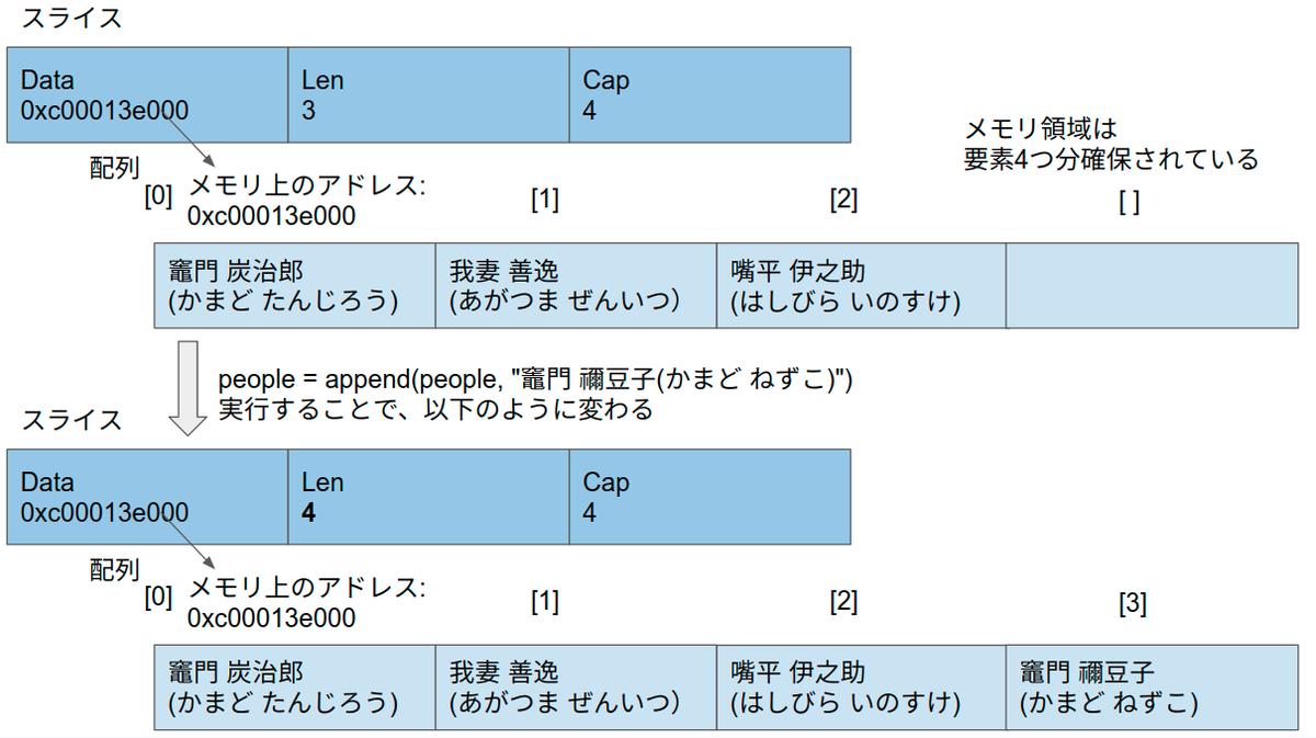 f:id:moritamorie:20210122004224p:plain