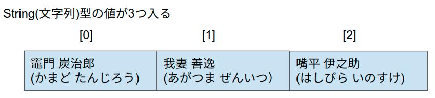 f:id:moritamorie:20210122110715p:plain