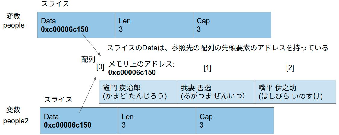 f:id:moritamorie:20210122234721p:plain