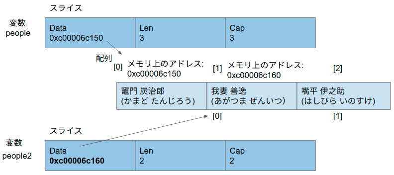 f:id:moritamorie:20210123001243p:plain