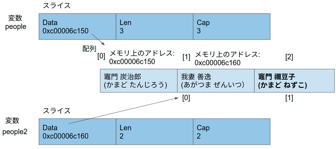 f:id:moritamorie:20210123002106p:plain