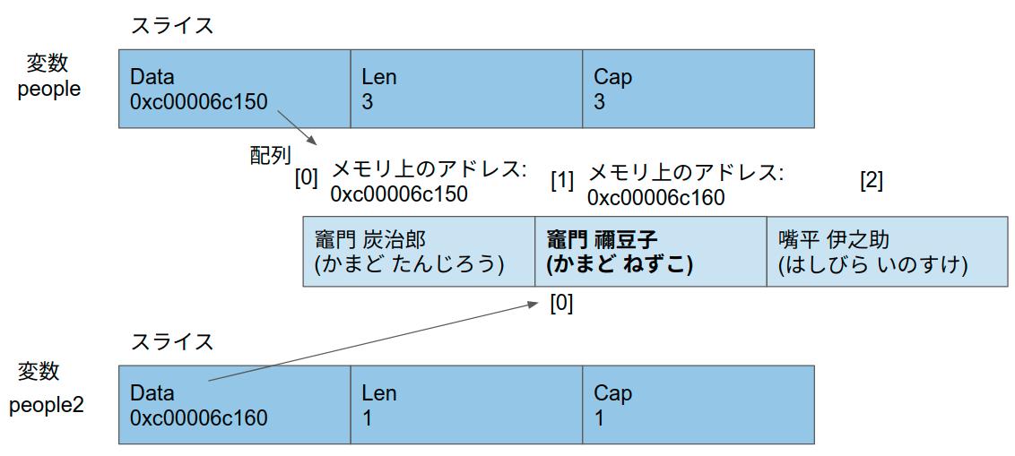 f:id:moritamorie:20210123005041p:plain