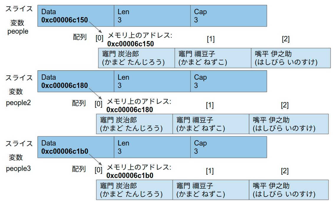 f:id:moritamorie:20210123021631p:plain
