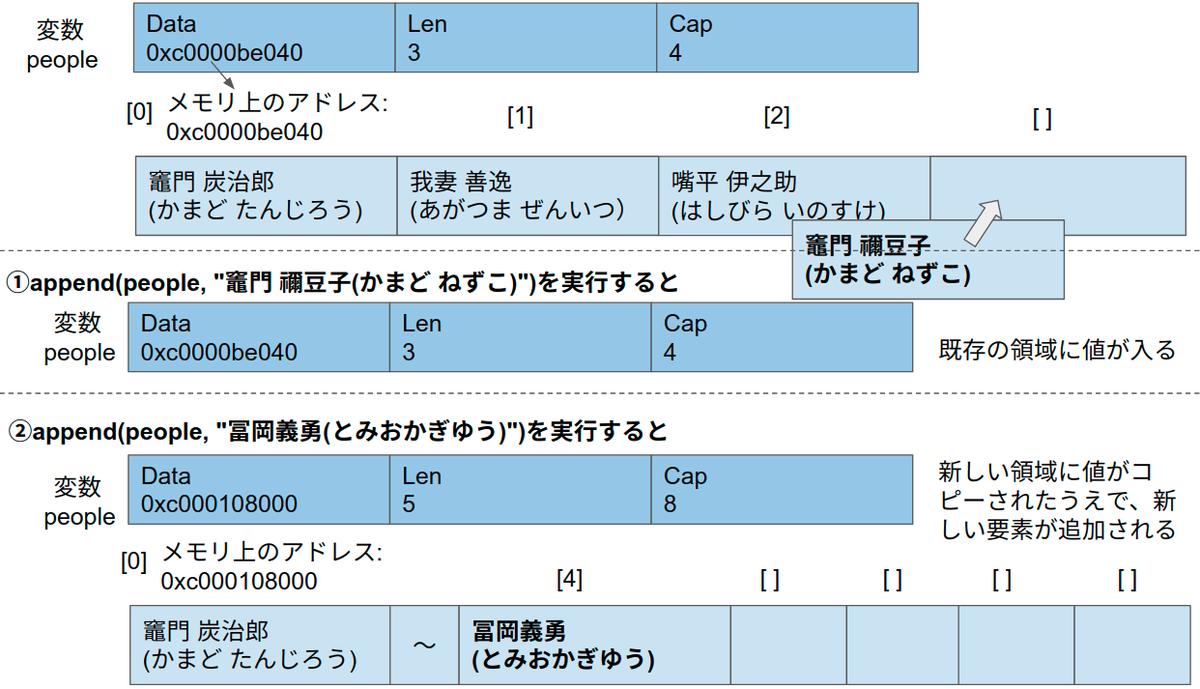 f:id:moritamorie:20210123194919p:plain