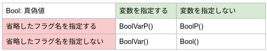 f:id:moritamorie:20210207182330p:plain