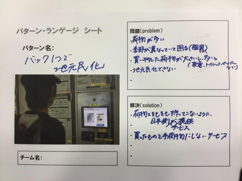 f:id:moritayasunoblog3:20170701153300j:plain