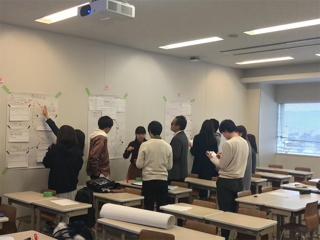 f:id:moritayasunoblog3:20171208203704j:image