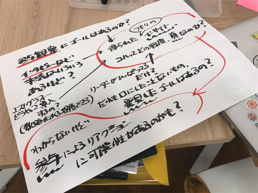 f:id:moritayasunoblog3:20180326184645j:image