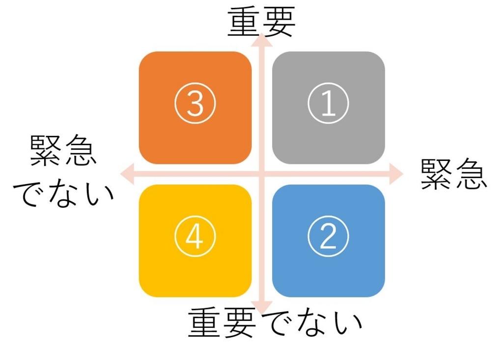 f:id:moritayasunoblog3:20180416200257j:plain